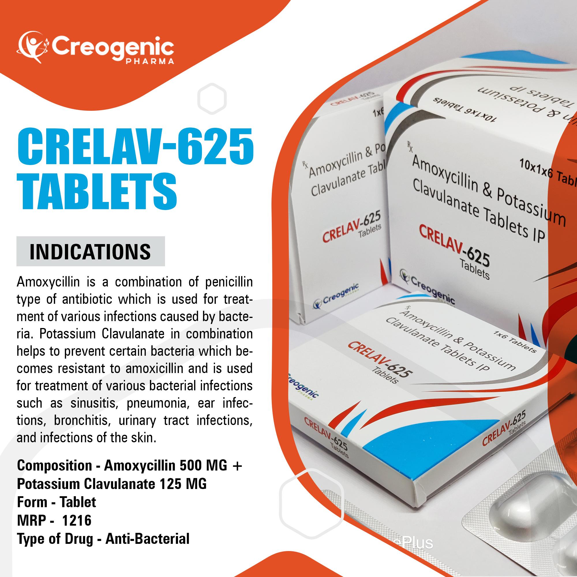 Amoxycilin 500 MG + Potassium Clavulanate 125 MG